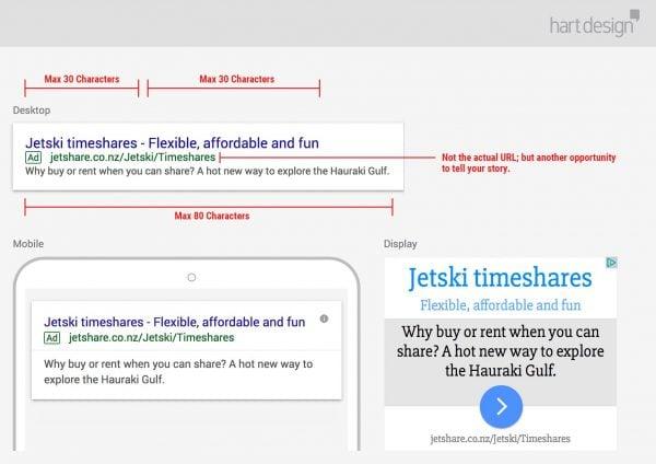 google ads management for jetshare