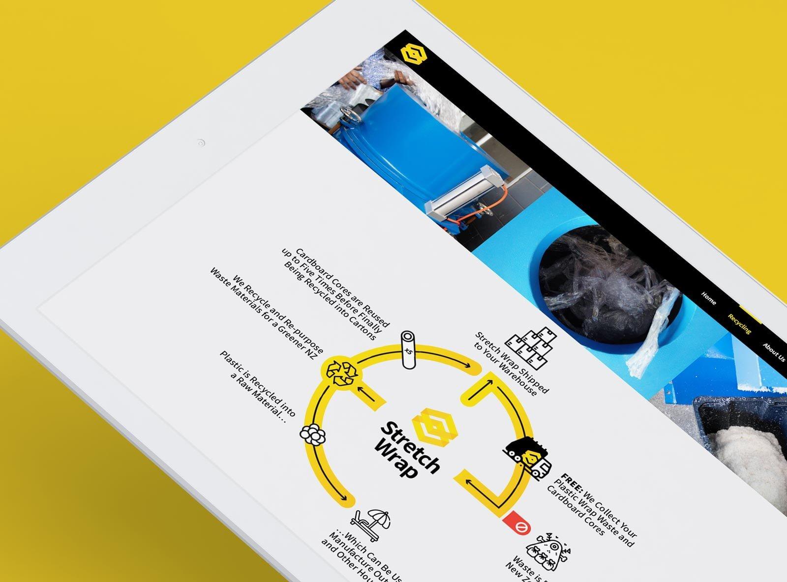 infographic-design-content-creation-stretch-alt